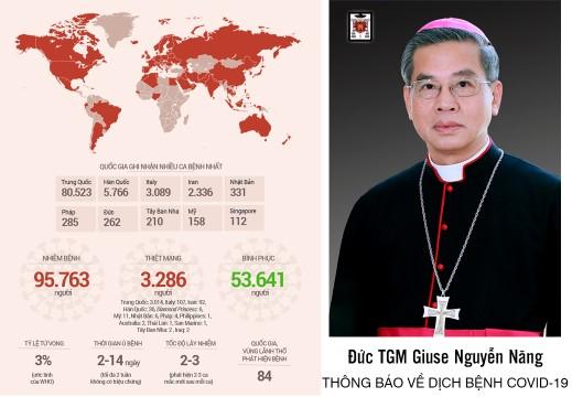 Tòa Tổng Giám mục Sài Gòn: Thông báo về dịch bệnh Covid-19